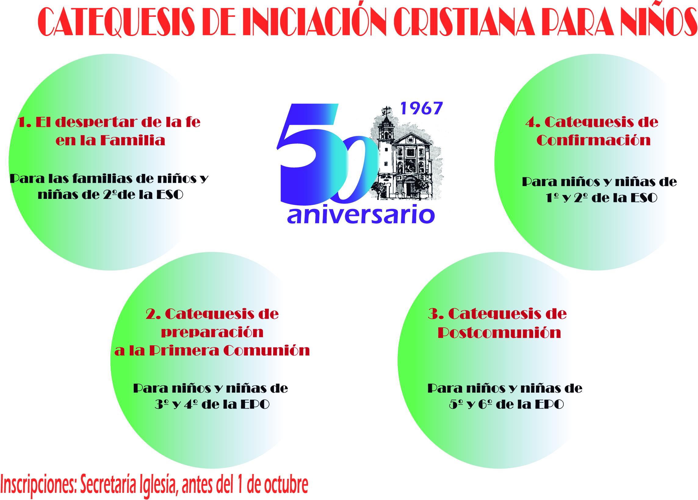 Catequesis17-18